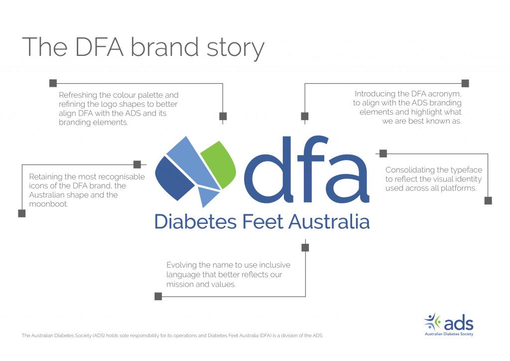 DFA Brand Story V2.0